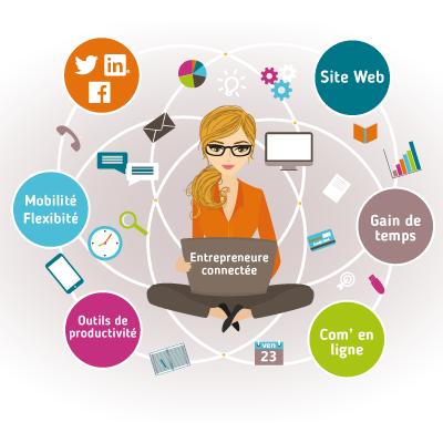 Entrepreneure-connectee-formation-Interface3Namur